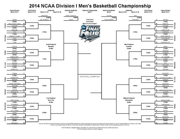 NCAA, Final Four, Bracket, North Texas, March Madness