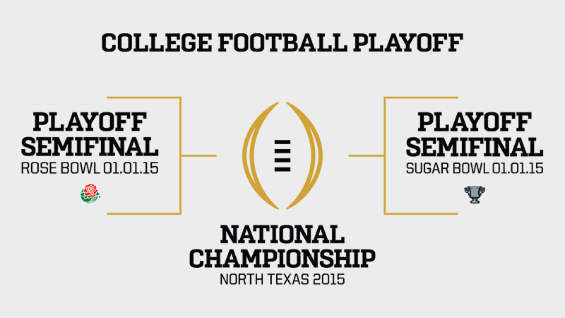 espn ncaa highlights college football playoff bowl games