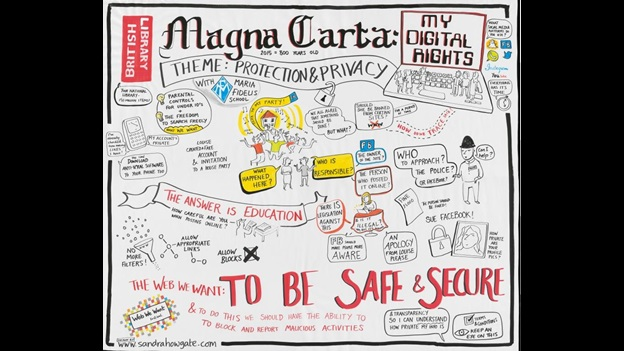 magna carta my digital rights poster sandra howgate