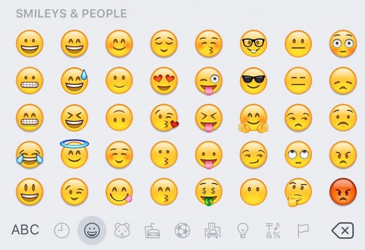 Apple's iOS 9 Features New Emojis, Including the Middle Finger | The