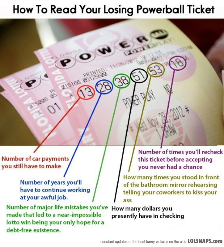 How Many Numbers For Powerball