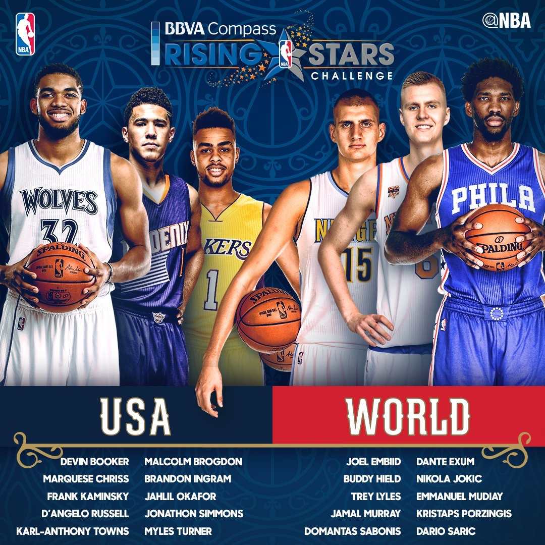 The 2017 Bbva Rising Stars Challenge Roster Has Been