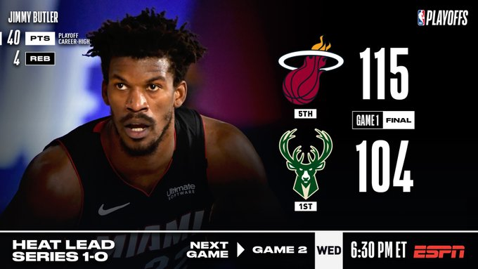 Jimmy Butler Becomes Third HEAT Player in History to Score 40 in Playoff Game in Dominant Win over Bucks