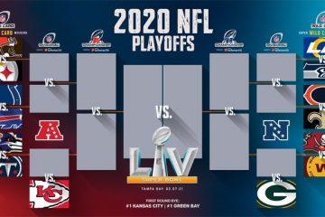 "The NFL ""Super Wild Card Weekend"" Schedule is Set"