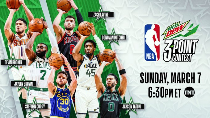 NBA Reveals Competitors for Skills, 3-Point and Slam Dunk Contests