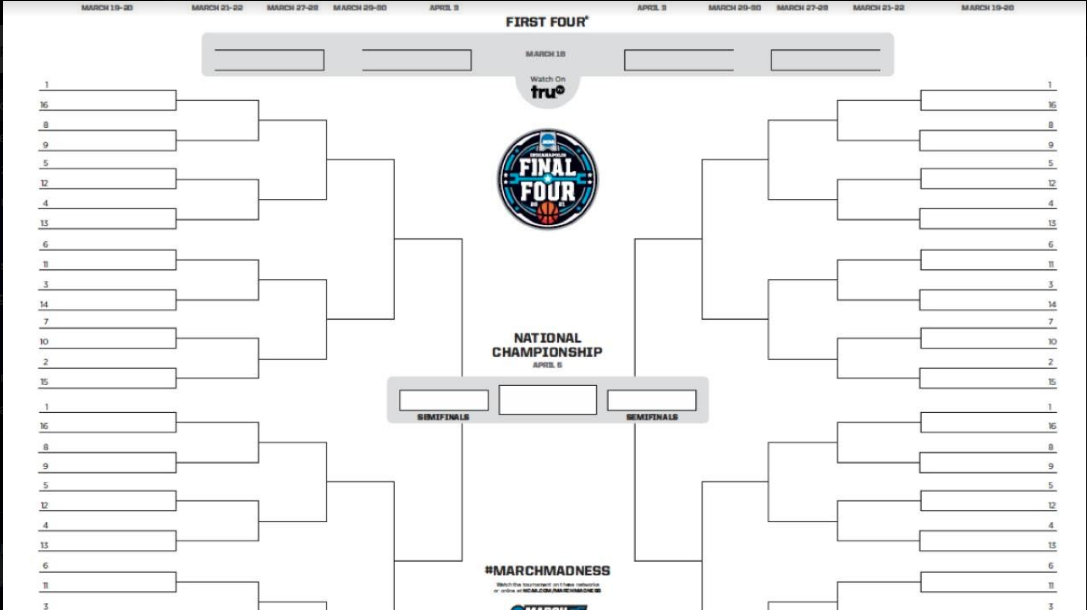 SOURCE SPORTS: March Madness Bracket Tips For NCAA Tournament
